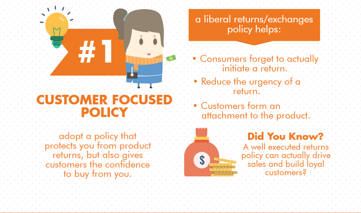 Customer Centric eCommerce Policy (Infographic Block One).png