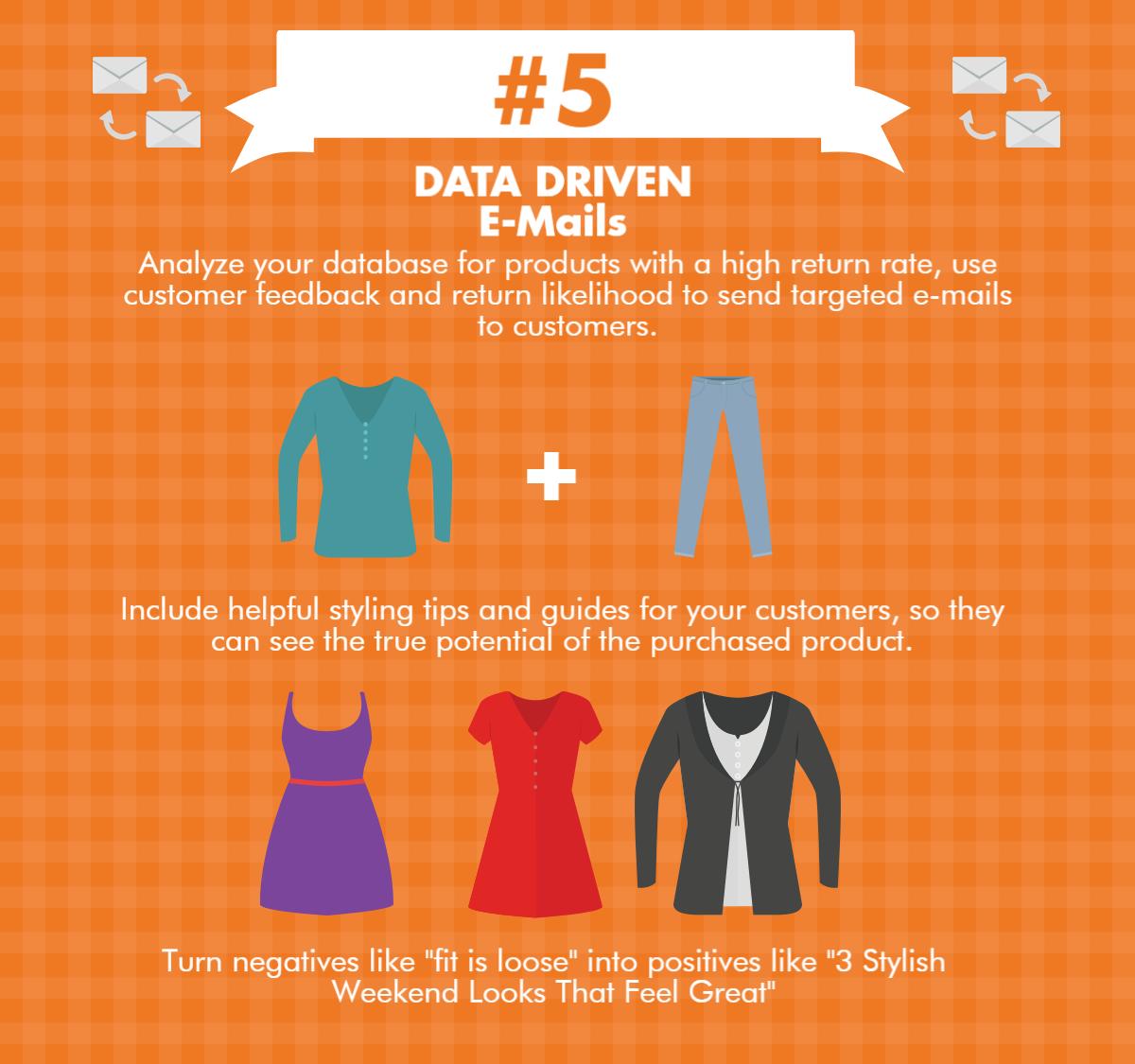Data-driven customer e-maisl.png