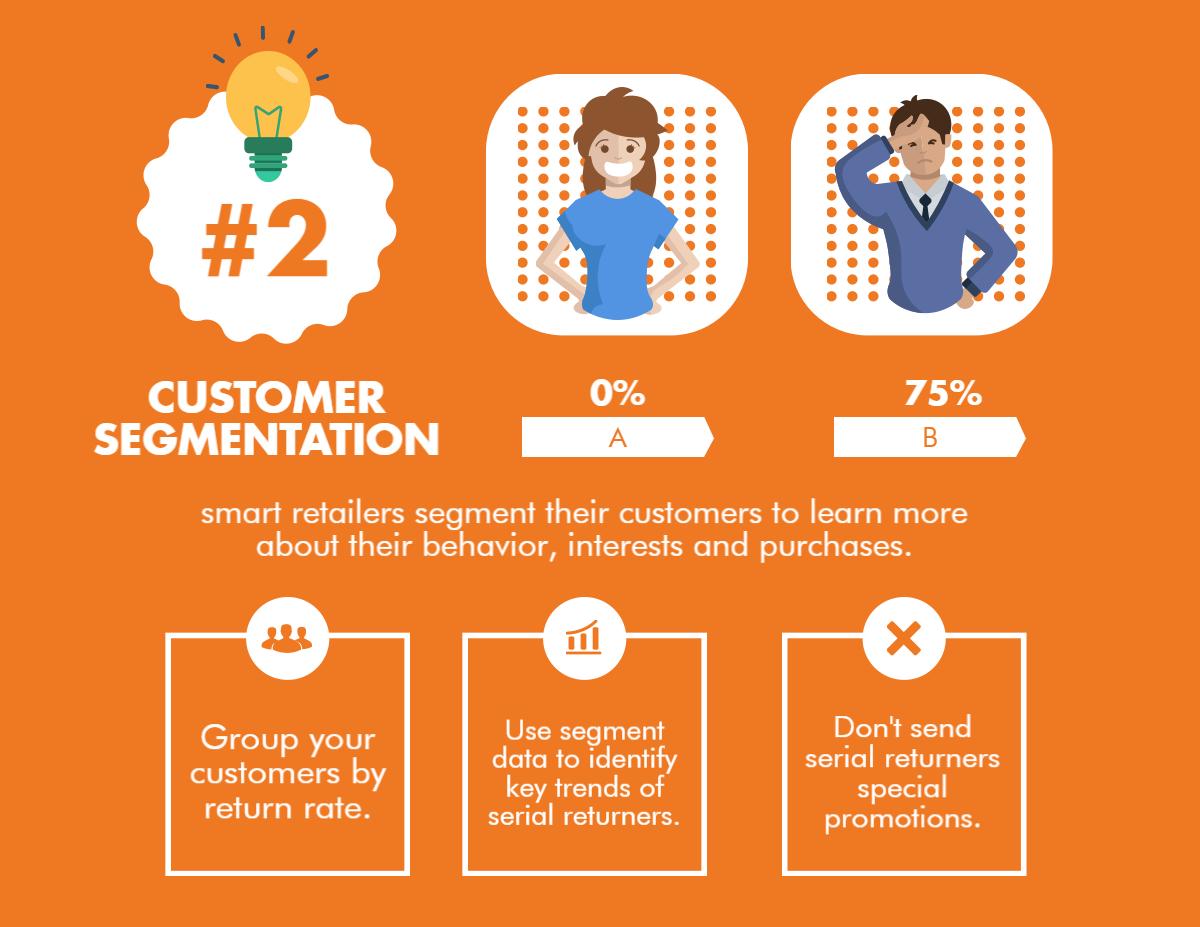 Reducing Return Rate By Customer Segmenting.png